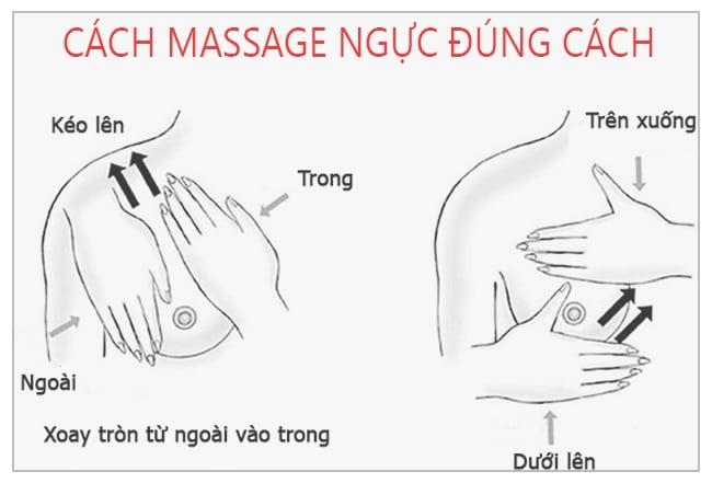 Massage vòng 1 mỗi ngày