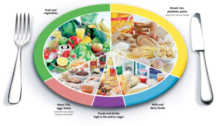 Cách giảm cân nhanh với khẩu phần ăn hợp lý